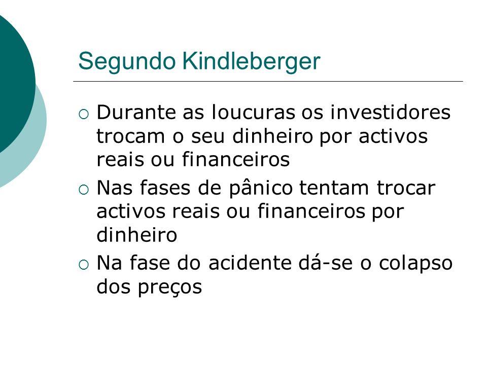 Segundo Kindleberger Durante as loucuras os investidores trocam o seu dinheiro por activos reais ou financeiros Nas fases de pânico tentam trocar acti