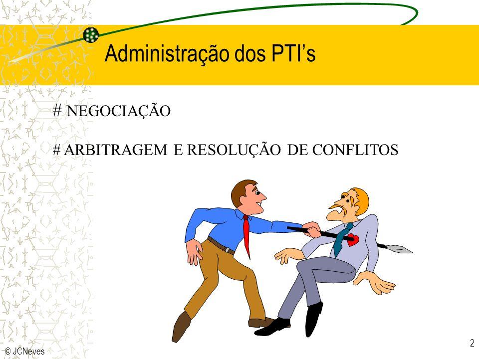 © JCNeves 2 # NEGOCIAÇÃO # ARBITRAGEM E RESOLUÇÃO DE CONFLITOS Administração dos PTIs