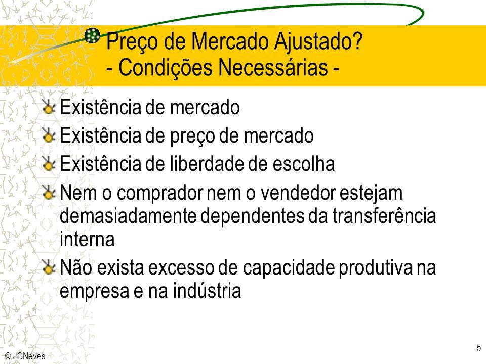 © JCNeves 5 Preço de Mercado Ajustado.