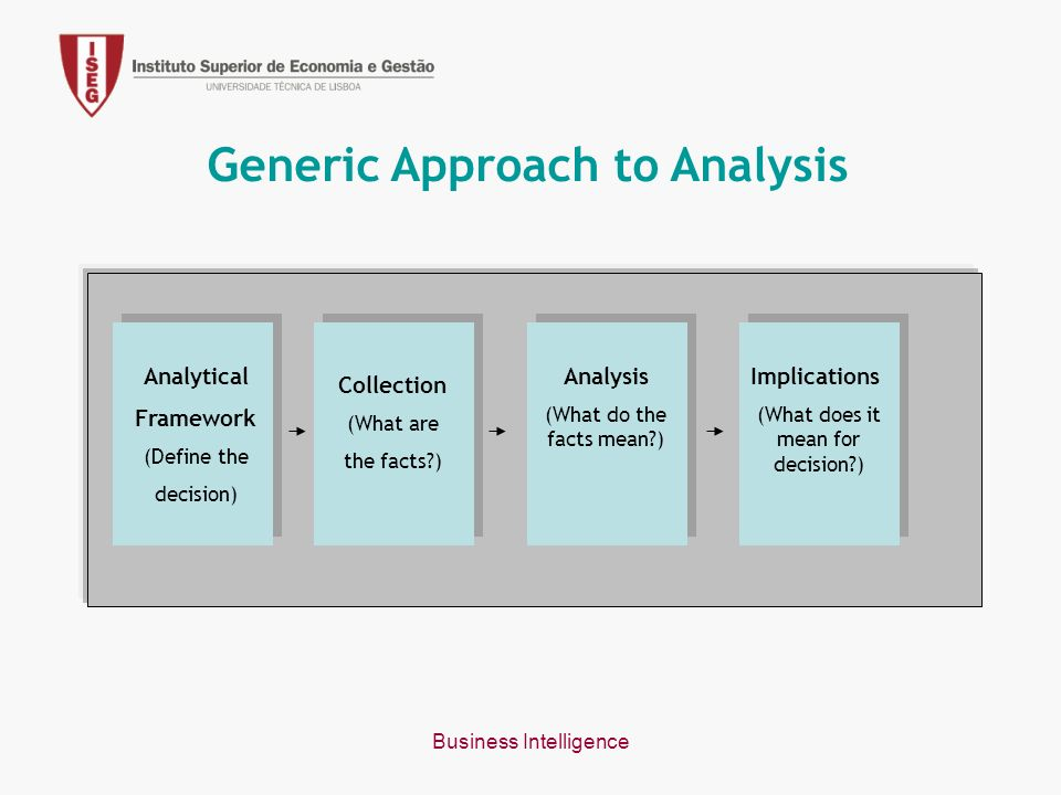 Business Intelligence O Escopo e o Enfoque da Análise 1.