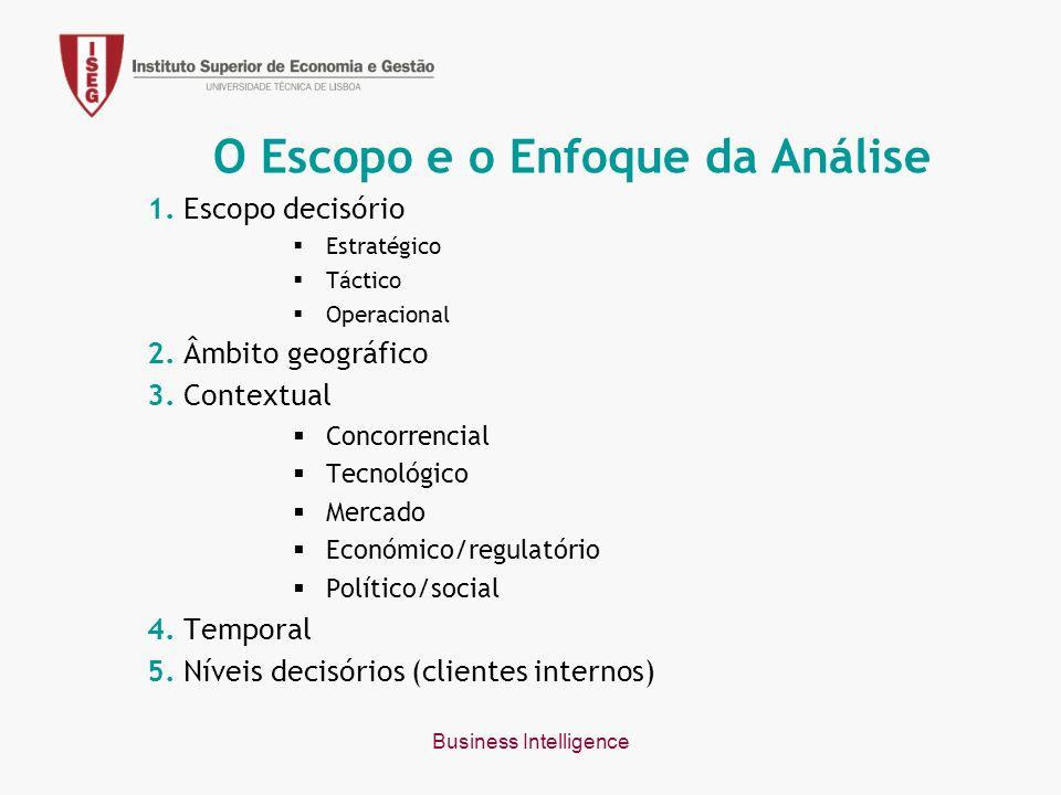 Business Intelligence Métodos de Resolução de Problemas 1.