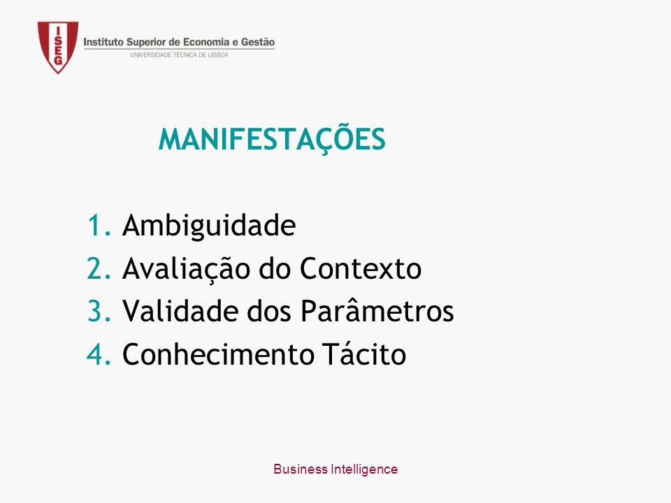 Business Intelligence MANIFESTAÇÕES 1. Ambiguidade 2.
