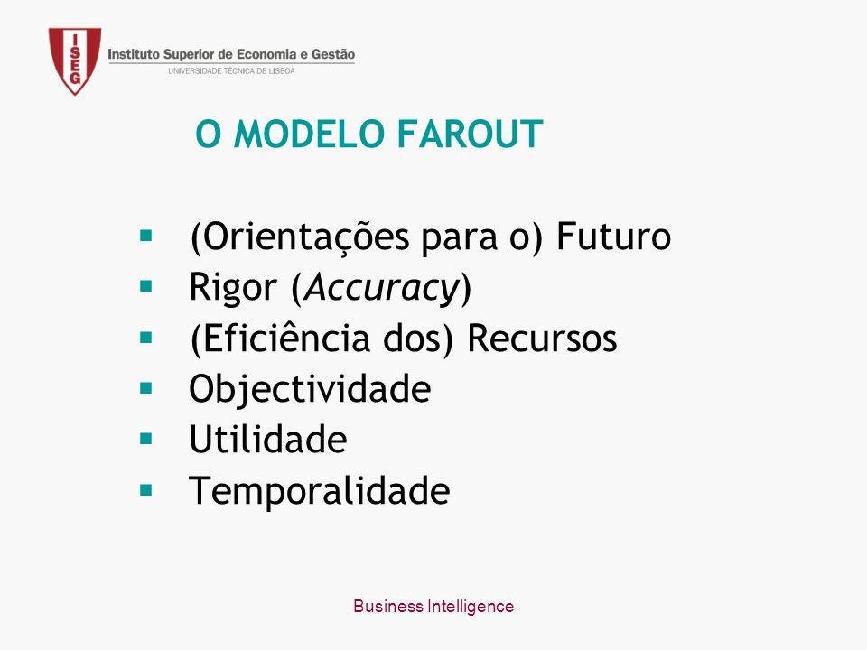 Business Intelligence O MODELO FAROUT (Orientações para o) Futuro Rigor (Accuracy) (Eficiência dos) Recursos Objectividade Utilidade Temporalidade