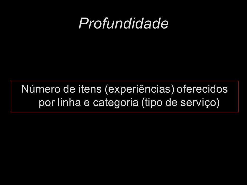 Profundidade Número de itens (experiências) oferecidos por linha e categoria (tipo de serviço)