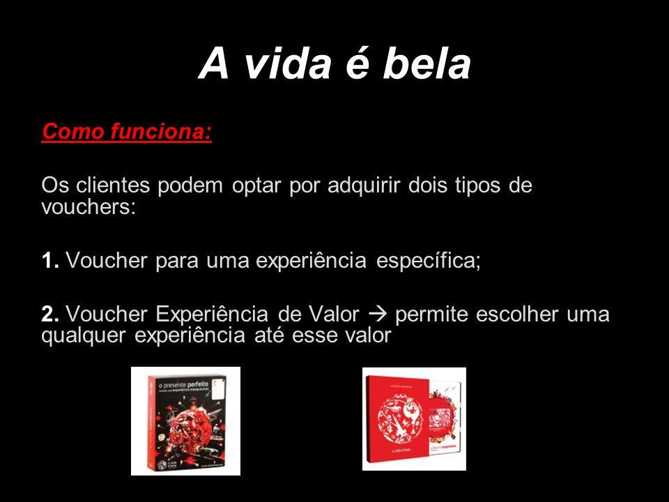 Como funciona: Os clientes podem optar por adquirir dois tipos de vouchers: 1. Voucher para uma experiência específica; 2. Voucher Experiência de Valo