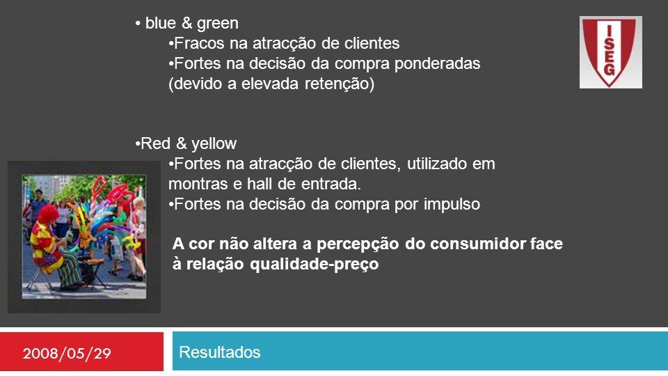 Resultados 2008/05/29 blue & green Fracos na atracção de clientes Fortes na decisão da compra ponderadas (devido a elevada retenção) Red & yellow Fort