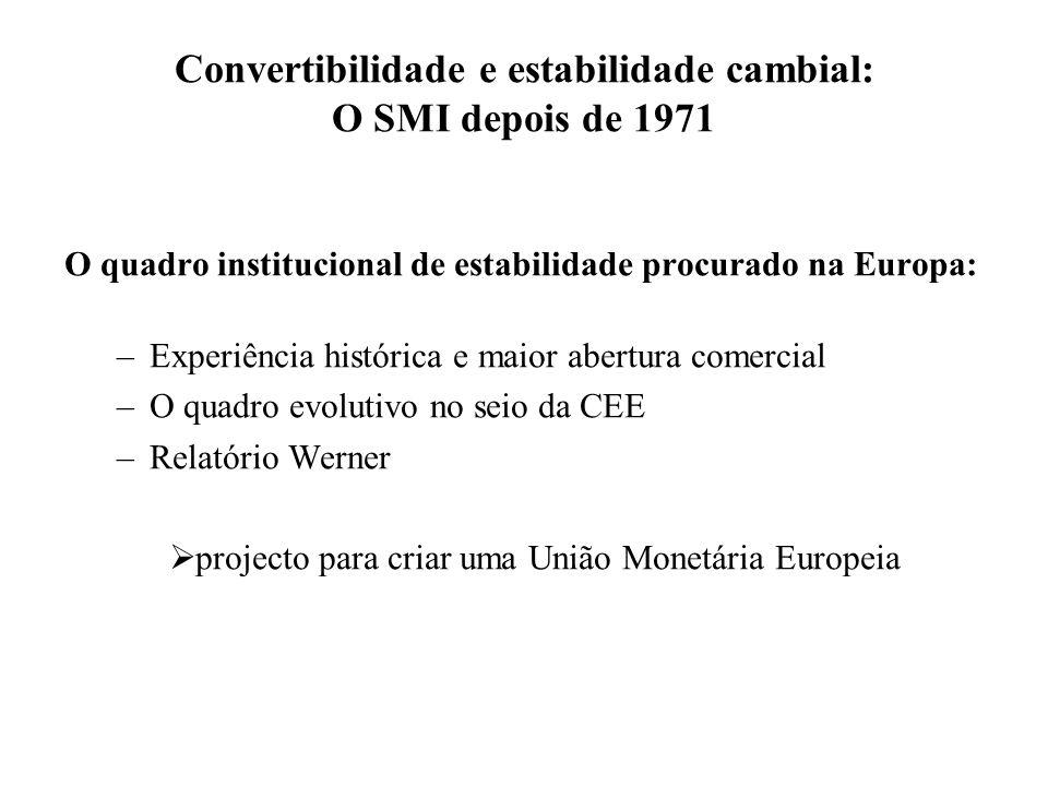 Convertibilidade e estabilidade cambial: O SMI depois de 1971 O quadro institucional de estabilidade procurado na Europa: –Experiência histórica e maior abertura comercial –O quadro evolutivo no seio da CEE –Relatório Werner projecto para criar uma União Monetária Europeia