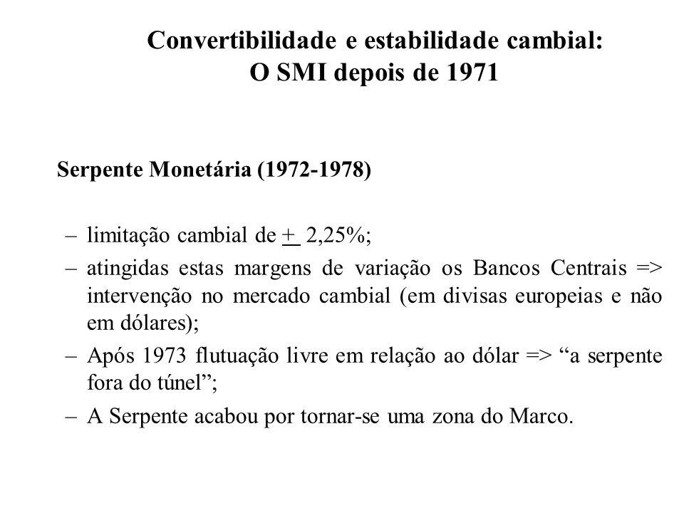 Convertibilidade e estabilidade cambial: O SMI depois de 1971 Serpente Monetária (1972-1978) –limitação cambial de + 2,25%; –atingidas estas margens de variação os Bancos Centrais => intervenção no mercado cambial (em divisas europeias e não em dólares); –Após 1973 flutuação livre em relação ao dólar => a serpente fora do túnel; –A Serpente acabou por tornar-se uma zona do Marco.