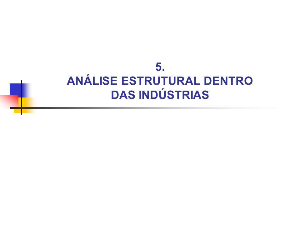 5. ANÁLISE ESTRUTURAL DENTRO DAS INDÚSTRIAS