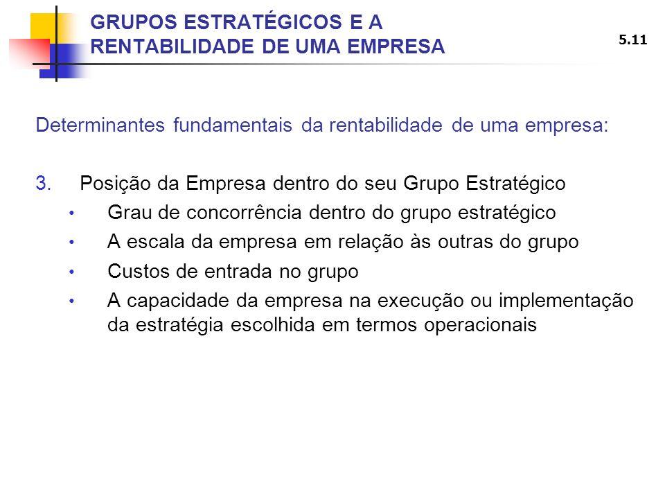 5.11 GRUPOS ESTRATÉGICOS E A RENTABILIDADE DE UMA EMPRESA Determinantes fundamentais da rentabilidade de uma empresa: 3.Posição da Empresa dentro do s