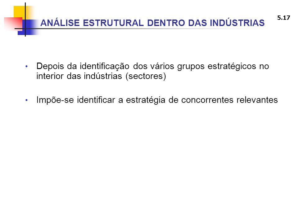 5.17 ANÁLISE ESTRUTURAL DENTRO DAS INDÚSTRIAS Depois da identificação dos vários grupos estratégicos no interior das indústrias (sectores) Impõe-se id