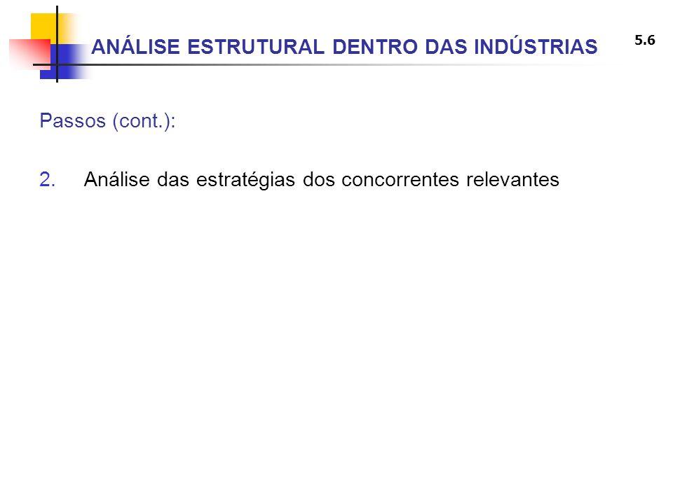 5.6 ANÁLISE ESTRUTURAL DENTRO DAS INDÚSTRIAS Passos (cont.): 2.Análise das estratégias dos concorrentes relevantes