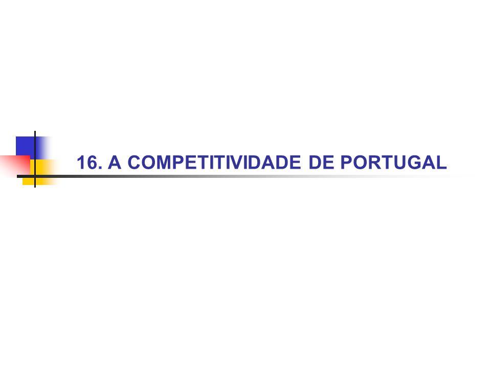 16. A COMPETITIVIDADE DE PORTUGAL