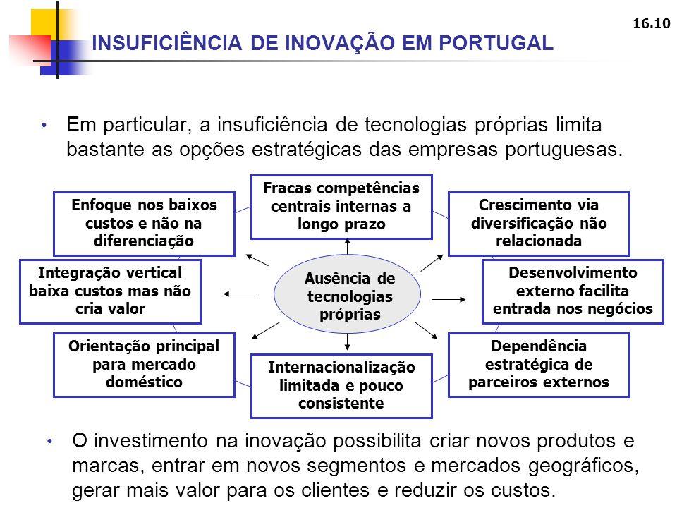 16.10 Em particular, a insuficiência de tecnologias próprias limita bastante as opções estratégicas das empresas portuguesas.
