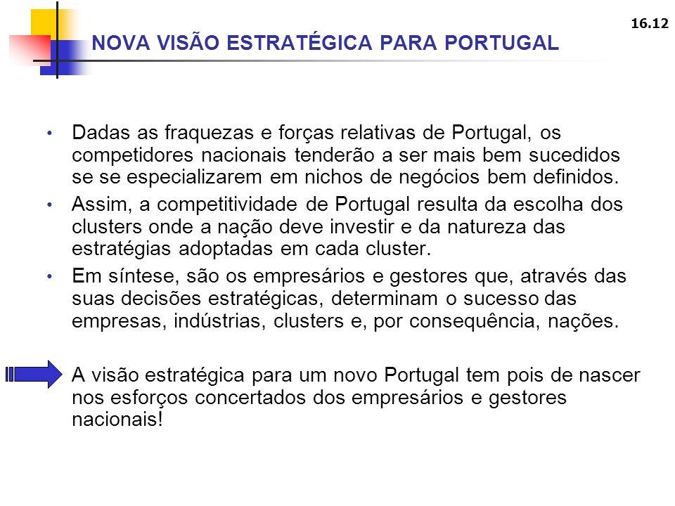16.12 Dadas as fraquezas e forças relativas de Portugal, os competidores nacionais tenderão a ser mais bem sucedidos se se especializarem em nichos de negócios bem definidos.