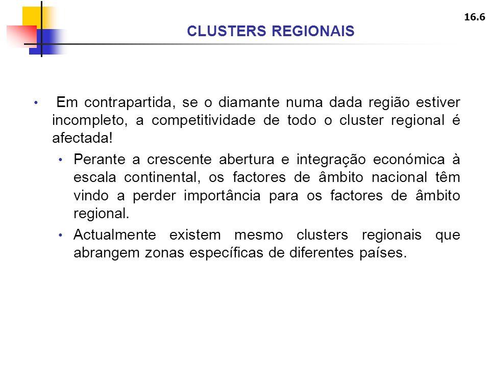 16.6 Em contrapartida, se o diamante numa dada região estiver incompleto, a competitividade de todo o cluster regional é afectada.
