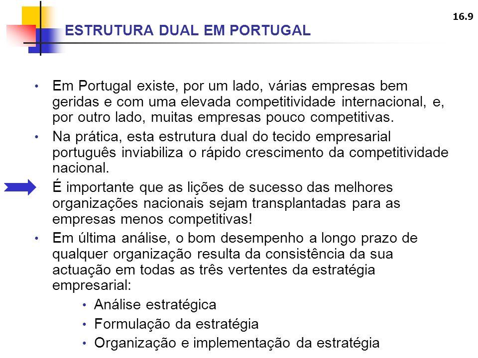 16.9 Em Portugal existe, por um lado, várias empresas bem geridas e com uma elevada competitividade internacional, e, por outro lado, muitas empresas pouco competitivas.