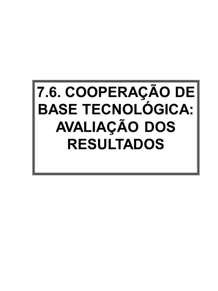 7.6. COOPERAÇÃO DE BASE TECNOLÓGICA: AVALIAÇÃO DOS RESULTADOS
