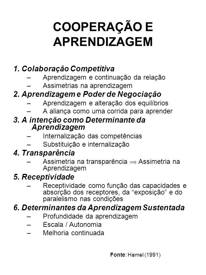COOPERAÇÃO E APRENDIZAGEM 1.