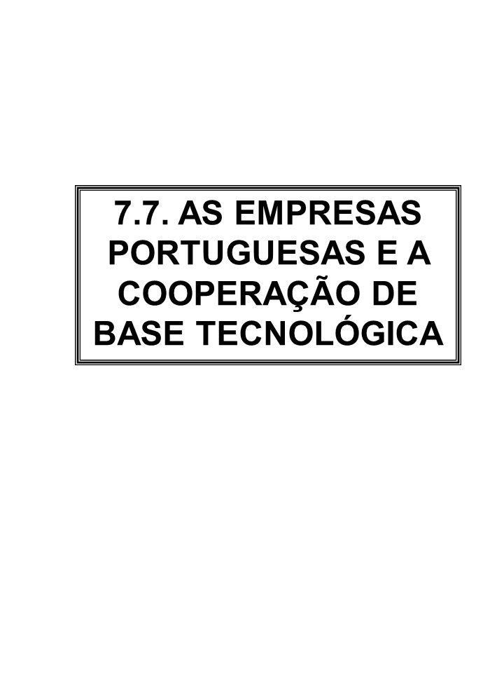 7.7. AS EMPRESAS PORTUGUESAS E A COOPERAÇÃO DE BASE TECNOLÓGICA