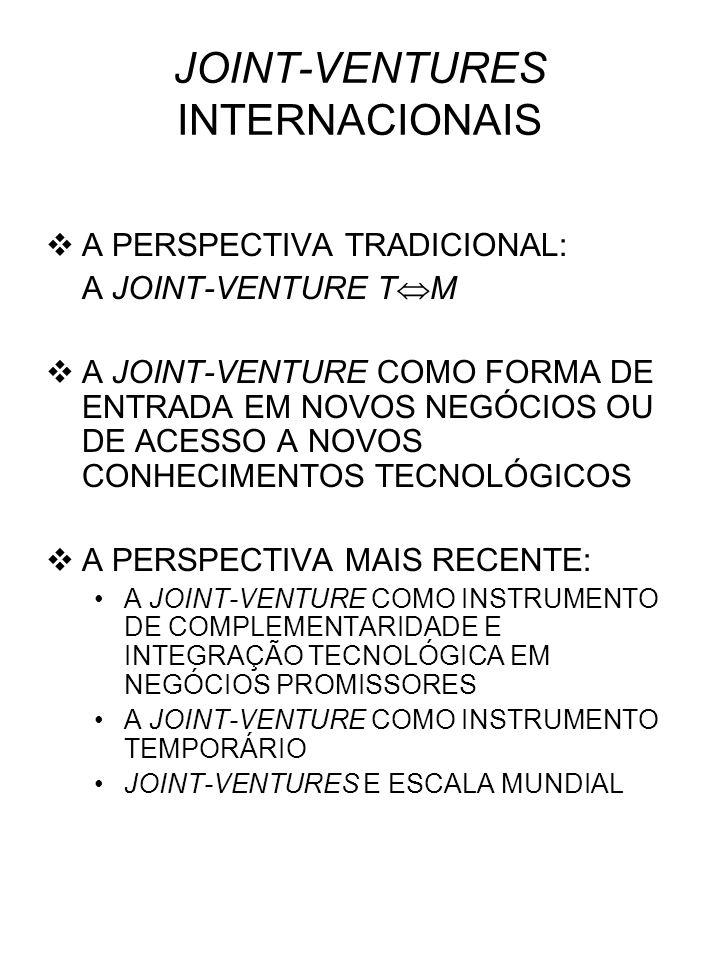 JOINT-VENTURES INTERNACIONAIS A PERSPECTIVA TRADICIONAL: A JOINT-VENTURE T M A JOINT-VENTURE COMO FORMA DE ENTRADA EM NOVOS NEGÓCIOS OU DE ACESSO A NOVOS CONHECIMENTOS TECNOLÓGICOS A PERSPECTIVA MAIS RECENTE: A JOINT-VENTURE COMO INSTRUMENTO DE COMPLEMENTARIDADE E INTEGRAÇÃO TECNOLÓGICA EM NEGÓCIOS PROMISSORES A JOINT-VENTURE COMO INSTRUMENTO TEMPORÁRIO JOINT-VENTURES E ESCALA MUNDIAL