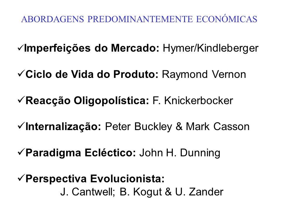 ABORDAGENS PREDOMINANTEMENTE ECONÓMICAS Imperfeições do Mercado: Hymer/Kindleberger Ciclo de Vida do Produto: Raymond Vernon Reacção Oligopolística: F