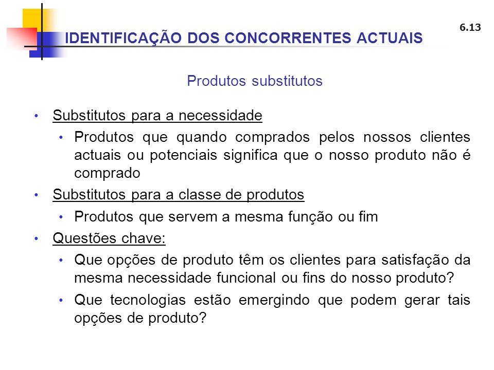 6.13 IDENTIFICAÇÃO DOS CONCORRENTES ACTUAIS Produtos substitutos Substitutos para a necessidade Produtos que quando comprados pelos nossos clientes ac