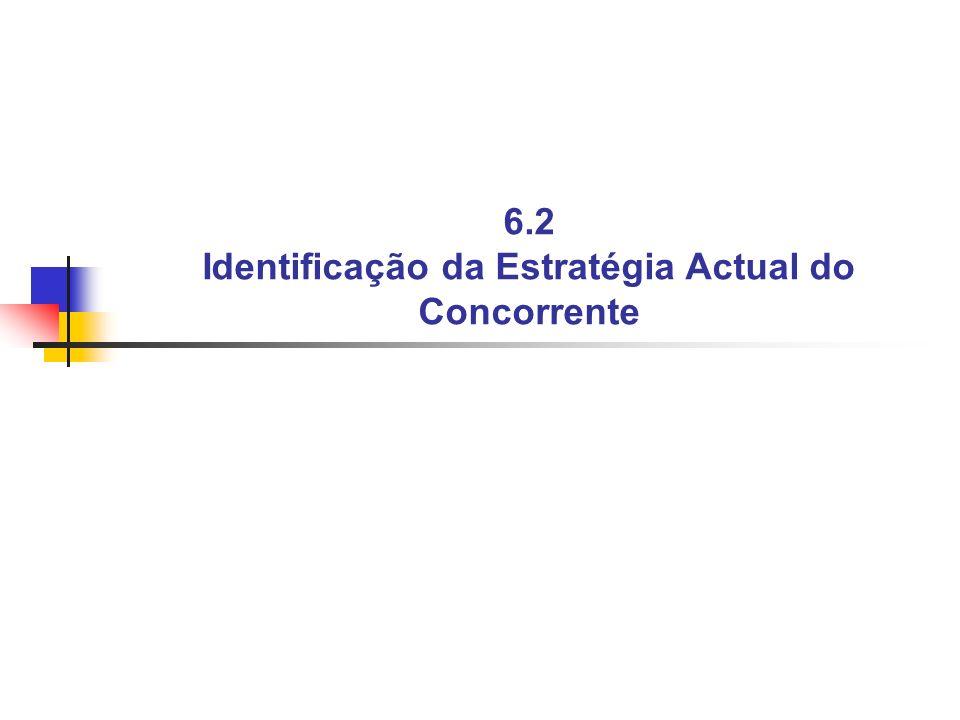 6.2 Identificação da Estratégia Actual do Concorrente