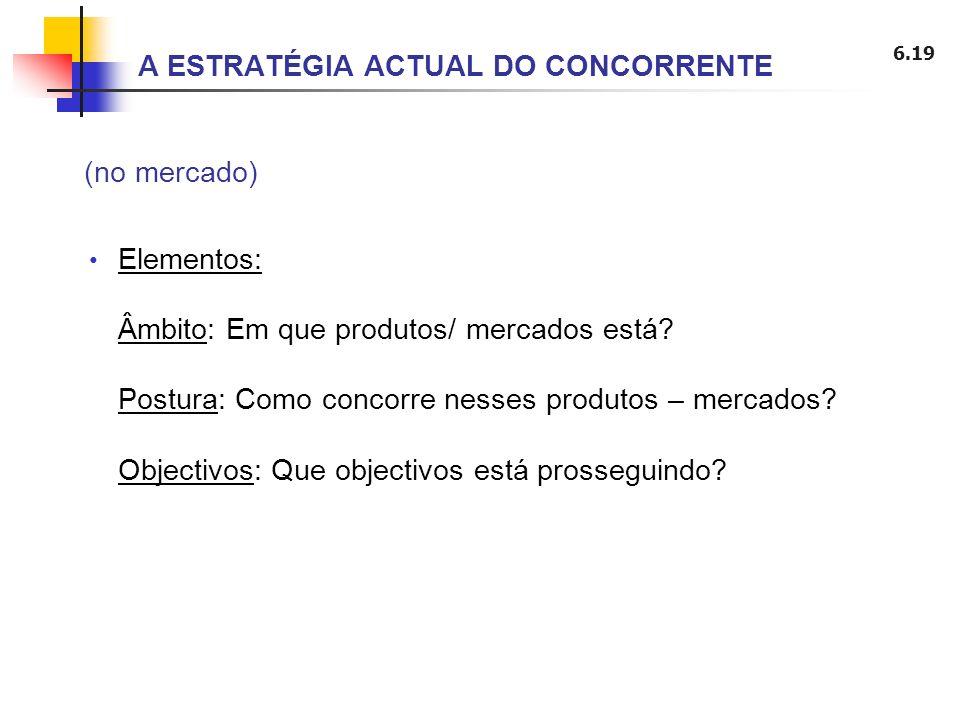 6.19 A ESTRATÉGIA ACTUAL DO CONCORRENTE (no mercado) Elementos: Âmbito: Em que produtos/ mercados está? Postura: Como concorre nesses produtos – merca