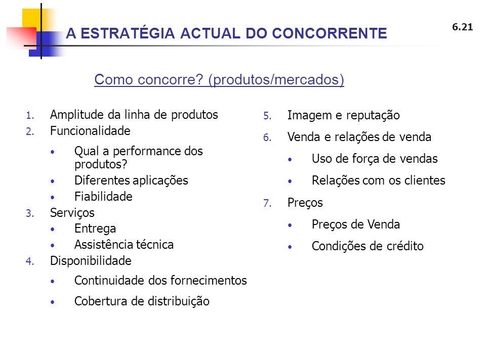 6.21 Como concorre? (produtos/mercados) 1. Amplitude da linha de produtos 2. Funcionalidade Qual a performance dos produtos? Diferentes aplicações Fia