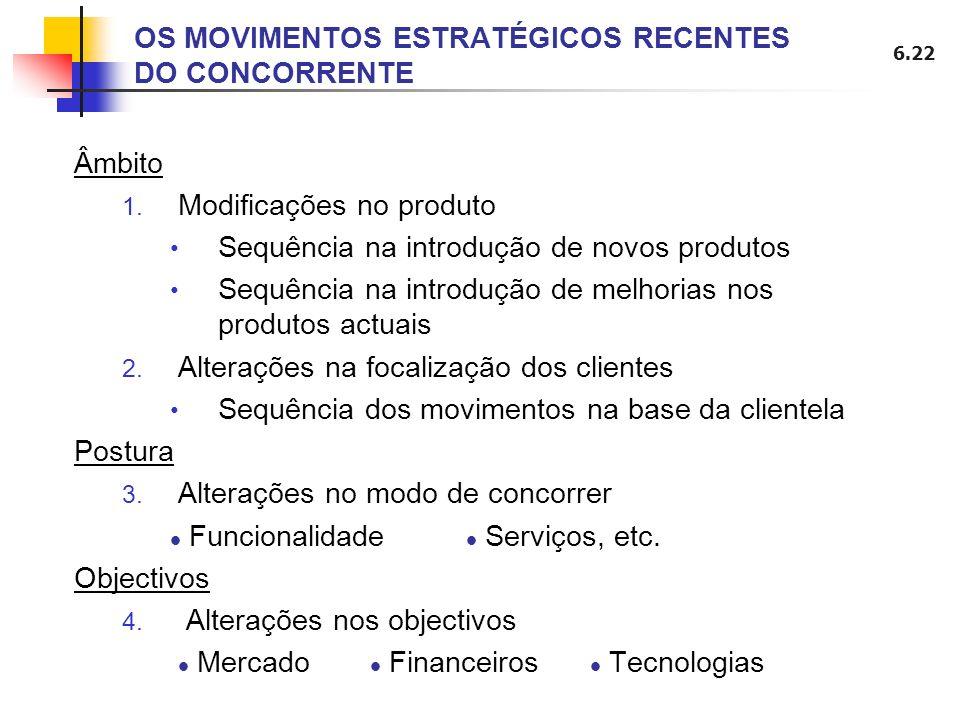 6.22 Âmbito 1. Modificações no produto Sequência na introdução de novos produtos Sequência na introdução de melhorias nos produtos actuais 2. Alteraçõ