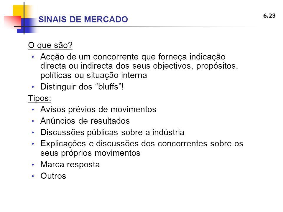 6.23 SINAIS DE MERCADO O que são? Acção de um concorrente que forneça indicação directa ou indirecta dos seus objectivos, propósitos, políticas ou sit