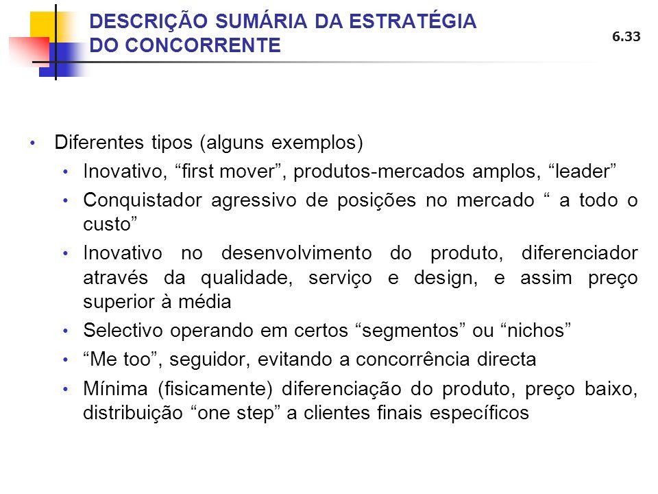 6.33 Diferentes tipos (alguns exemplos) Inovativo, first mover, produtos-mercados amplos, leader Conquistador agressivo de posições no mercado a todo