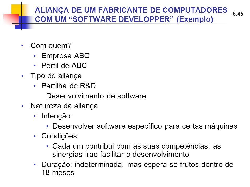 6.45 Com quem? Empresa ABC Perfil de ABC Tipo de aliança Partilha de R&D Desenvolvimento de software Natureza da aliança Intenção: Desenvolver softwar