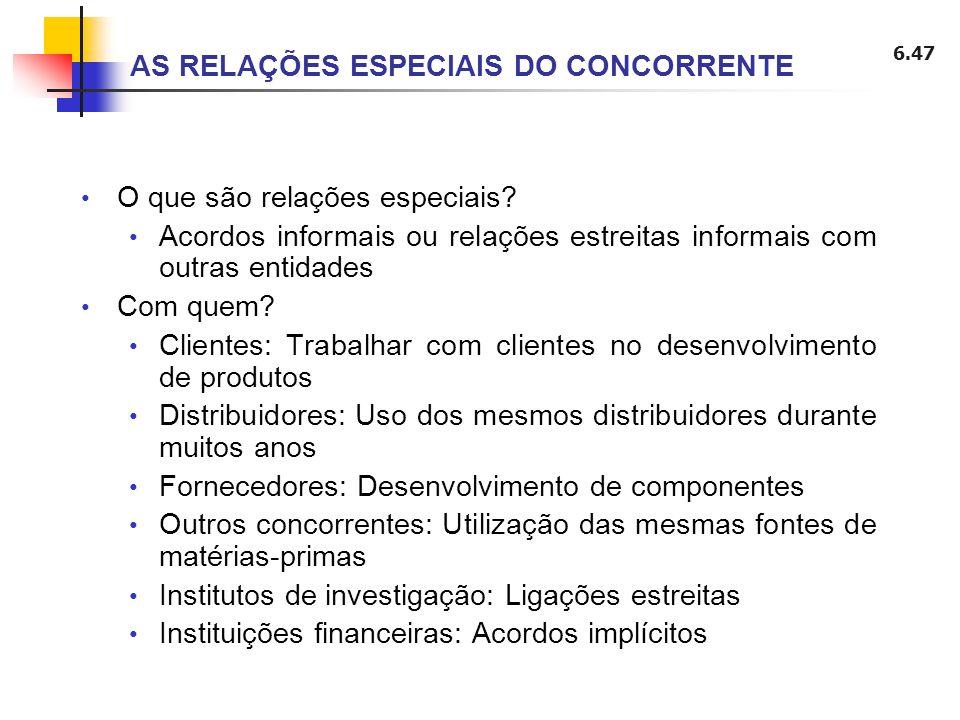 6.47 AS RELAÇÕES ESPECIAIS DO CONCORRENTE O que são relações especiais? Acordos informais ou relações estreitas informais com outras entidades Com que