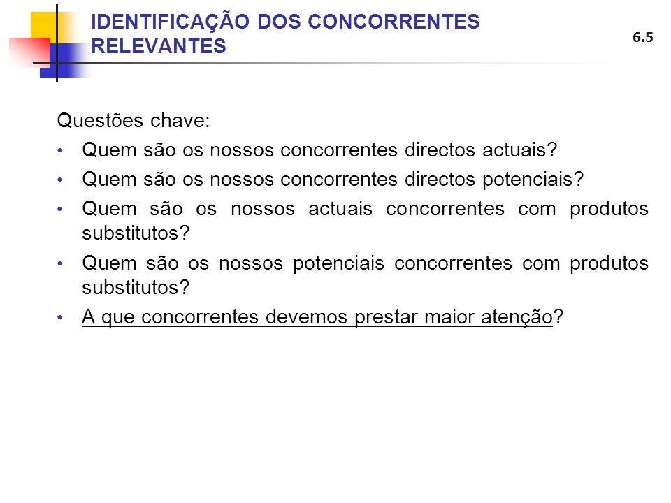 6.5 IDENTIFICAÇÃO DOS CONCORRENTES RELEVANTES Questões chave: Quem são os nossos concorrentes directos actuais? Quem são os nossos concorrentes direct