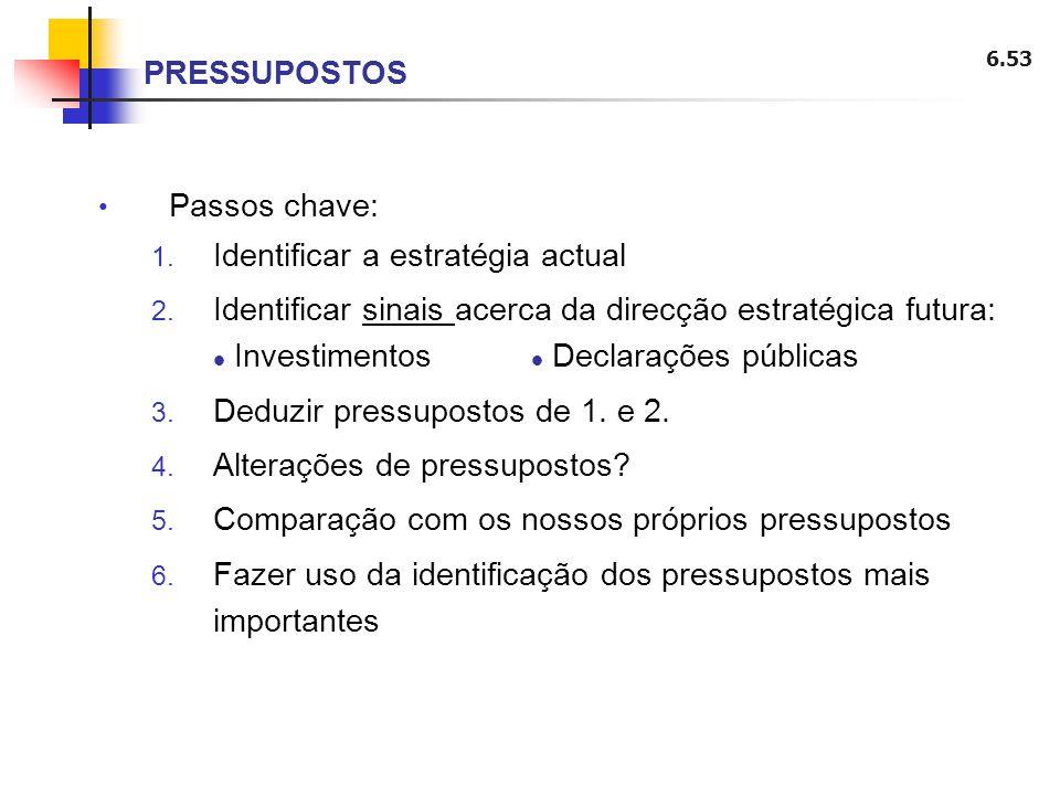 6.53 Passos chave: 1. Identificar a estratégia actual 2. Identificar sinais acerca da direcção estratégica futura: Investimentos Declarações públicas