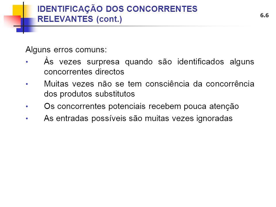 6.6 IDENTIFICAÇÃO DOS CONCORRENTES RELEVANTES (cont.) Alguns erros comuns: Às vezes surpresa quando são identificados alguns concorrentes directos Mui