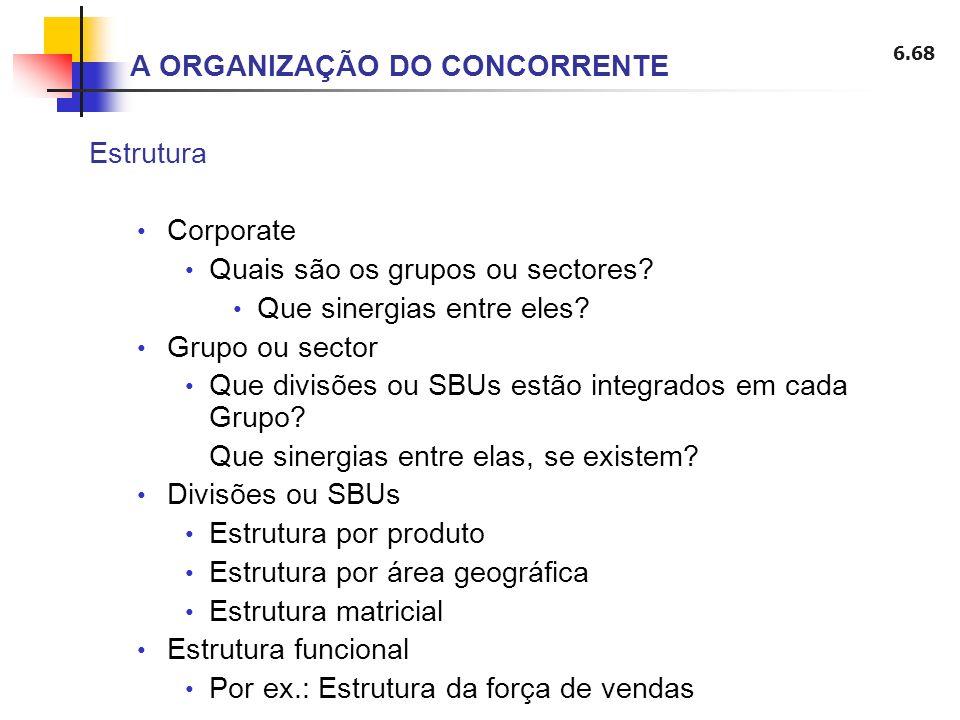6.68 Estrutura Corporate Quais são os grupos ou sectores? Que sinergias entre eles? Grupo ou sector Que divisões ou SBUs estão integrados em cada Grup