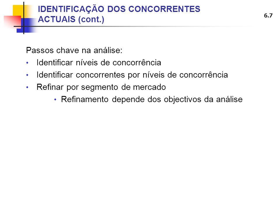 6.7 Passos chave na análise: Identificar níveis de concorrência Identificar concorrentes por níveis de concorrência Refinar por segmento de mercado Re