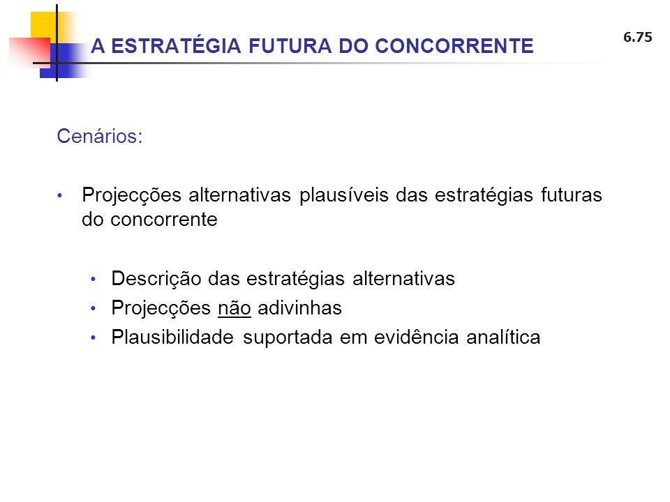 6.75 A ESTRATÉGIA FUTURA DO CONCORRENTE Cenários: Projecções alternativas plausíveis das estratégias futuras do concorrente Descrição das estratégias