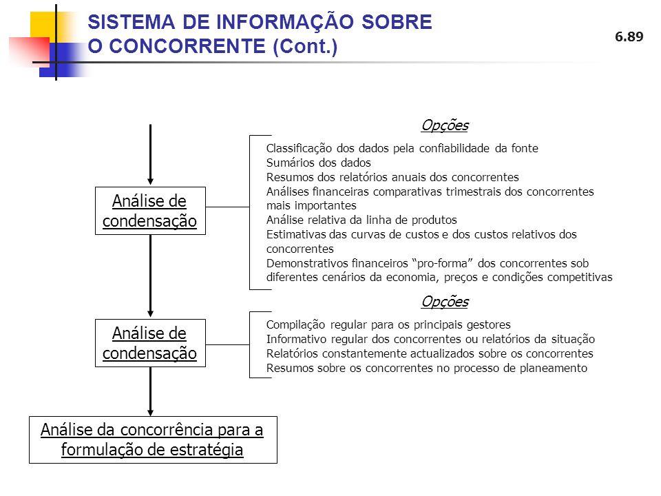 6.89 SISTEMA DE INFORMAÇÃO SOBRE O CONCORRENTE (Cont.) Análise de condensação Opções Classificação dos dados pela confiabilidade da fonte Sumários dos
