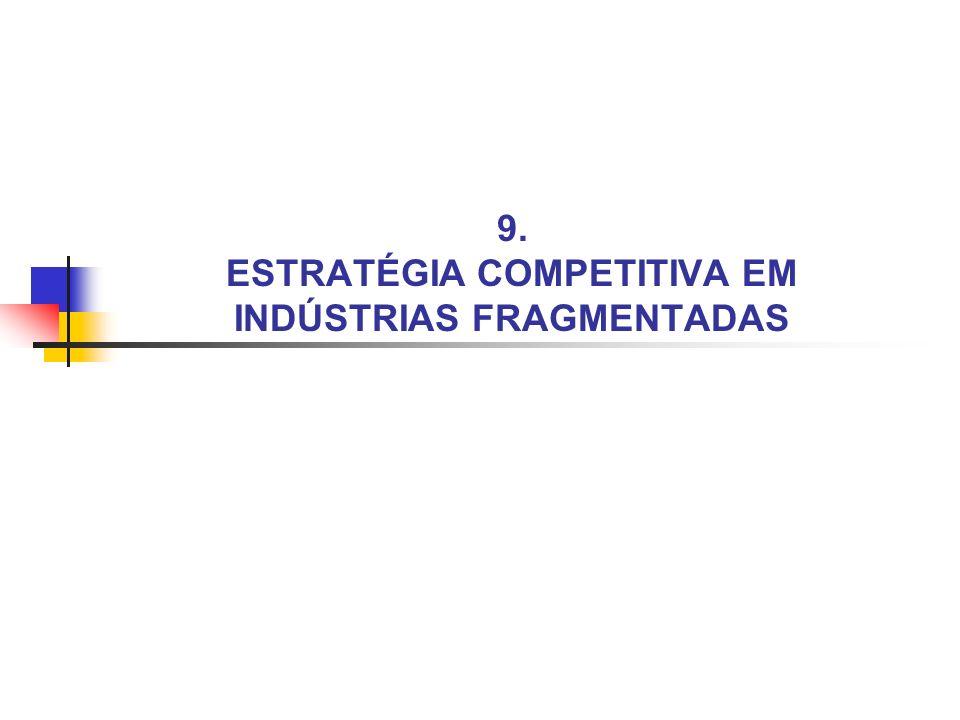 ESTRATÉGIAS COMPETITIVAS EM INDÚSTRIAS CONCENTRADAS Optar pelo incremento da fragmentação, se a empresa está em condições de: Segmentar o mercado.