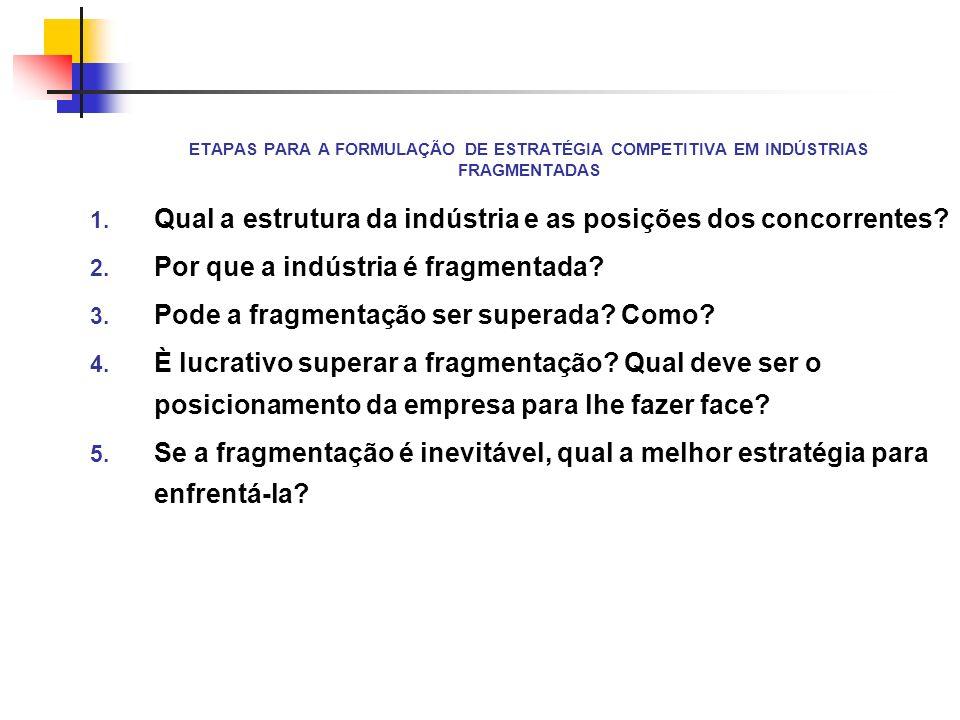 ETAPAS PARA A FORMULAÇÃO DE ESTRATÉGIA COMPETITIVA EM INDÚSTRIAS FRAGMENTADAS 1. Qual a estrutura da indústria e as posições dos concorrentes? 2. Por