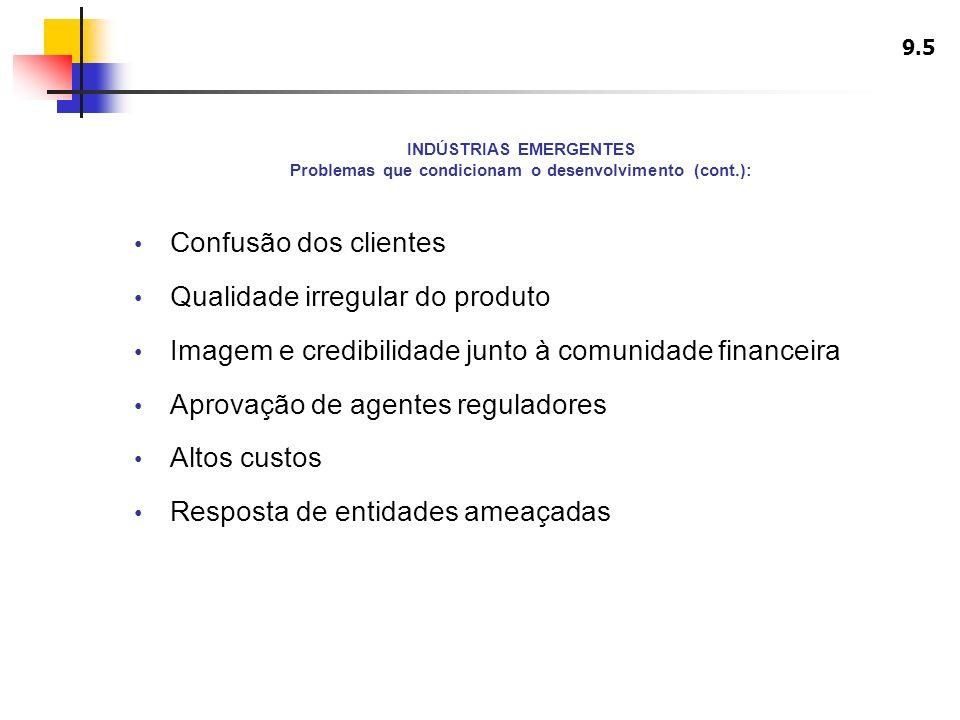 INDÚSTRIAS EMERGENTES Problemas que condicionam o desenvolvimento (cont.): Confusão dos clientes Qualidade irregular do produto Imagem e credibilidade