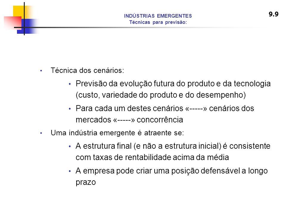 INDÚSTRIAS EMERGENTES Técnicas para previsão: Técnica dos cenários: Previsão da evolução futura do produto e da tecnologia (custo, variedade do produt