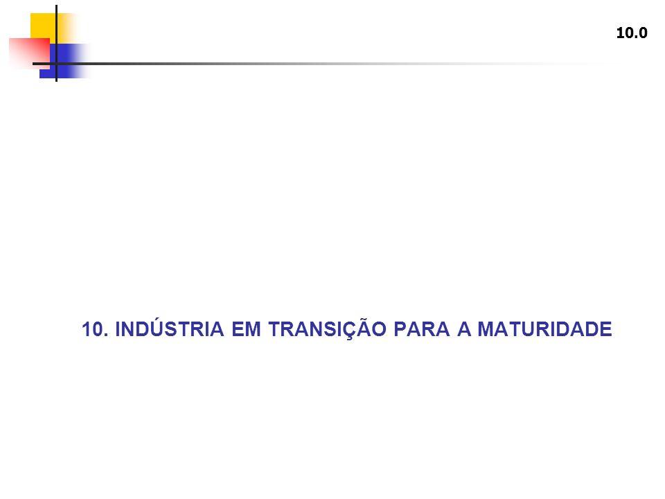 10. INDÚSTRIA EM TRANSIÇÃO PARA A MATURIDADE 10.0