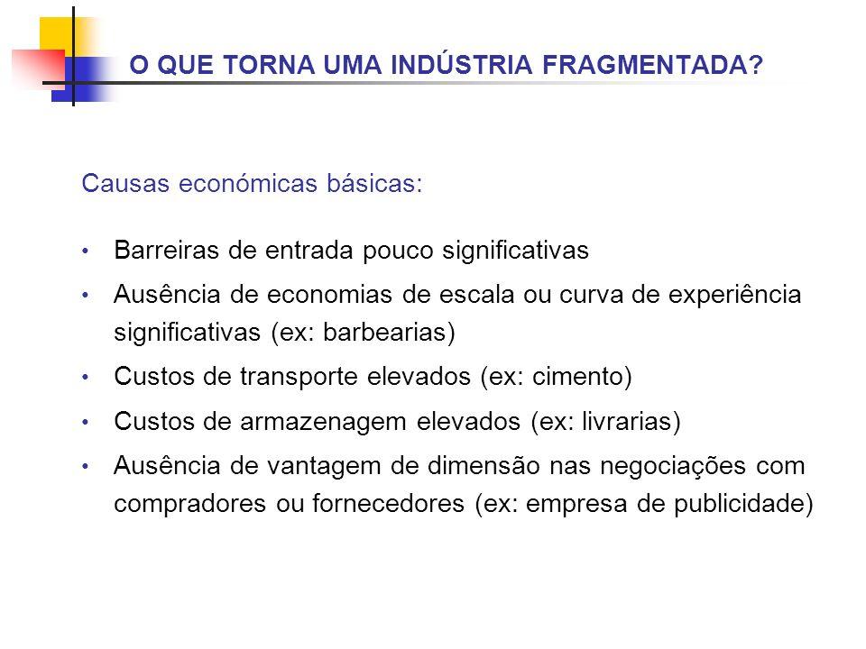 Causas económicas básicas: Necessidades variadas do mercado (ex: têxteis) Acentuada diferenciação do produto, particularmente baseada na imagem (ex: cosmética) Barreiras de saída elevadas (ex: agricultura) Regulamentação local (ex: rádios regionais) Legislação antimonopólio (ex: banca comercial) Juventude da indústria (ex: indústria de software, na fase inicial) O QUE TORNA UMA INDÚSTRIA FRAGMENTADA?