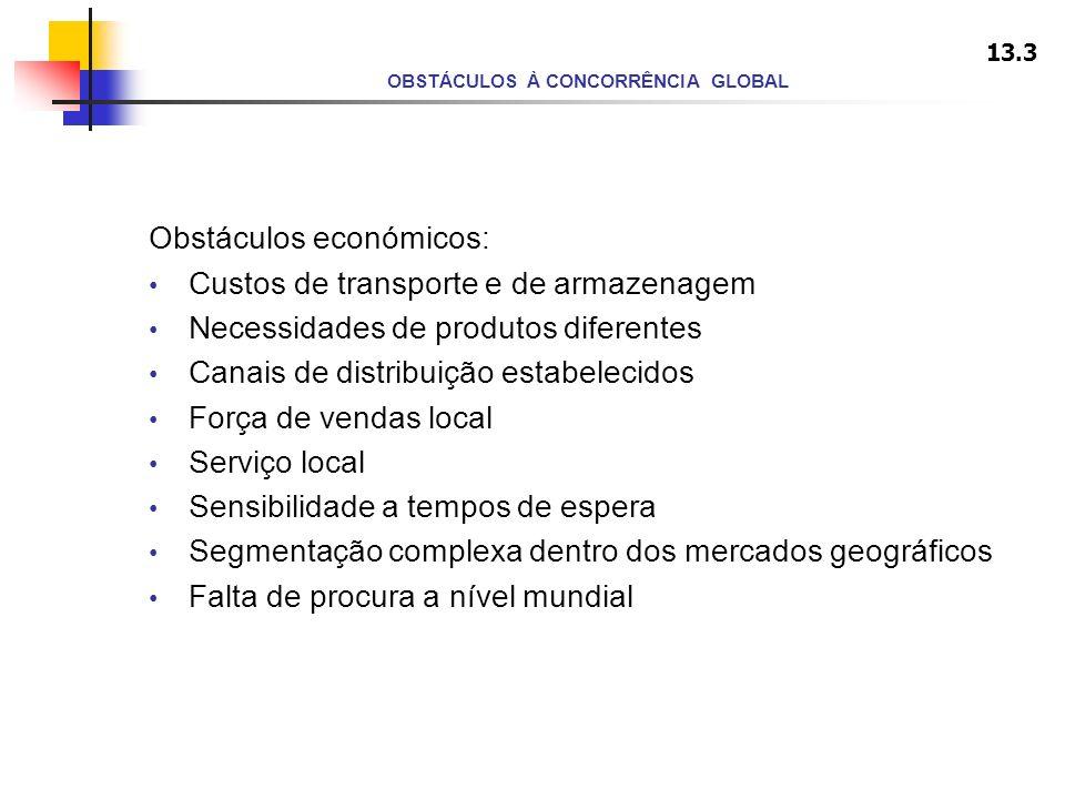 OBSTÁCULOS À CONCORRÊNCIA GLOBAL Obstáculos económicos: Custos de transporte e de armazenagem Necessidades de produtos diferentes Canais de distribuiç
