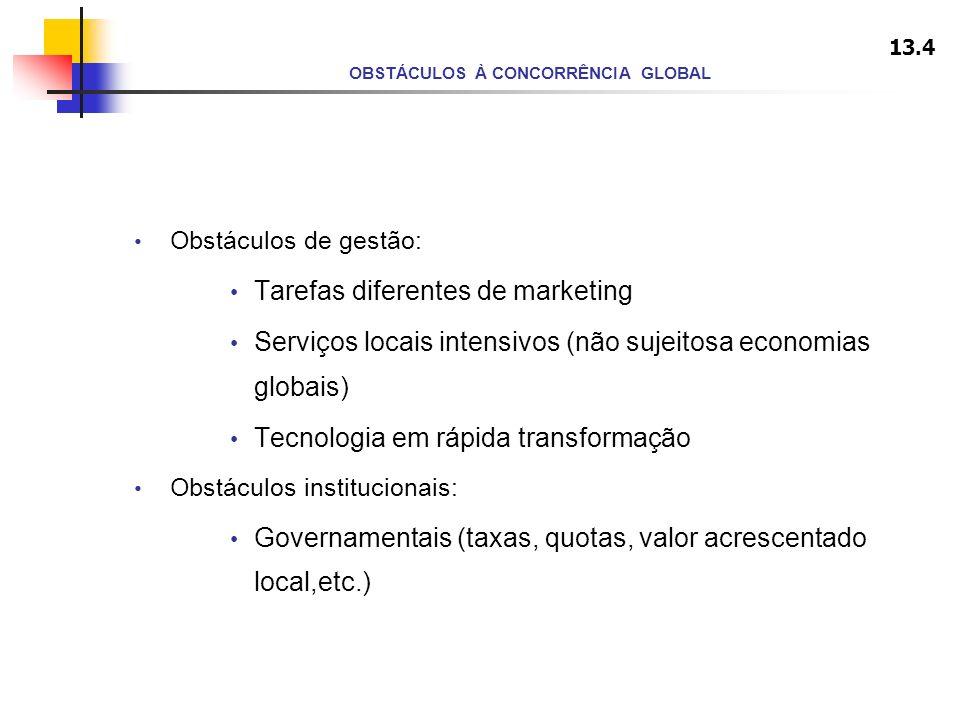 OBSTÁCULOS À CONCORRÊNCIA GLOBAL Obstáculos de gestão: Tarefas diferentes de marketing Serviços locais intensivos (não sujeitosa economias globais) Te
